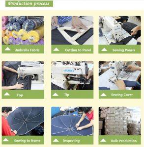 Umbrella Manufacturing Process