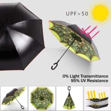 uv protect umbrella