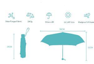 Umbrella Size