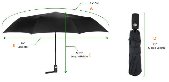 Folding Umbrella Size