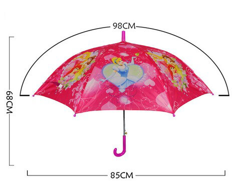 Kids Umbrella Measurement 1
