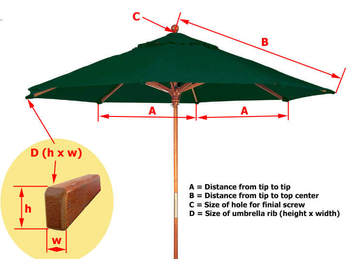 Patio Umbrella Measurement