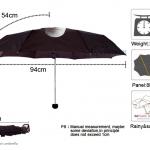 Middle Finger Umbrella 2