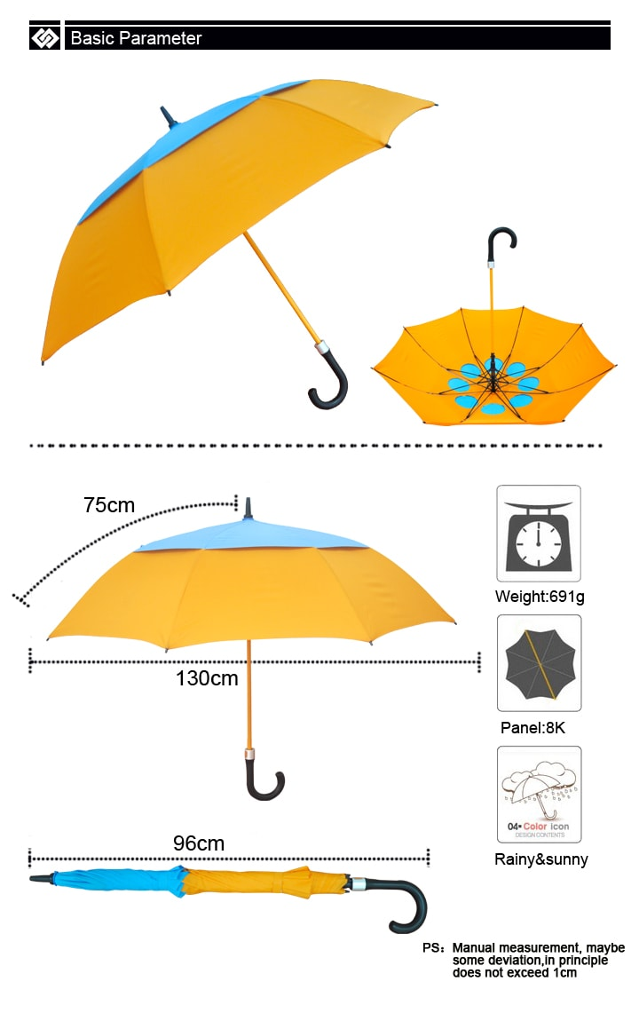 Umbrella specification