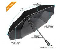 Travel Umbrella Amazon (4)
