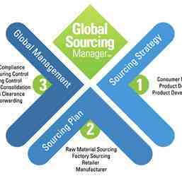 GlobalSourcing-Drawing_big
