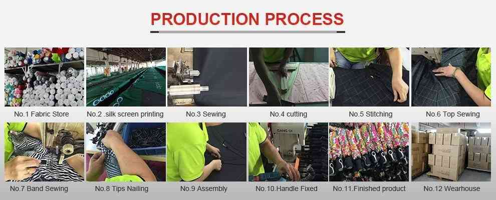 umbrella-manufacturing-process